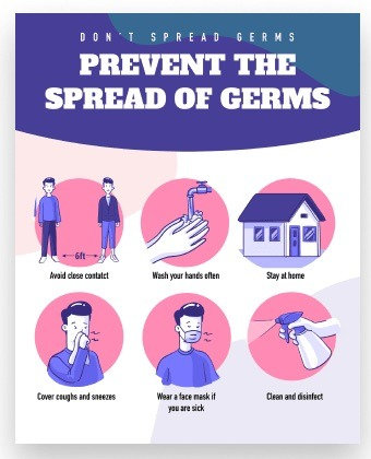 PREVENT THE SPREAD HEALTH AND HYGIENE DECALS