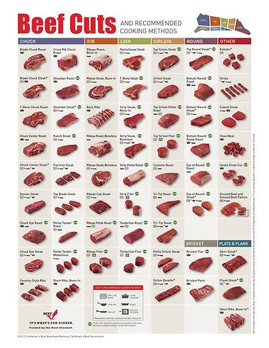 Half Steer - Side of Beef (Deposit Only)