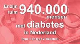 Wát is nu eigenlijk diabetes en kunnen we er zelf iets aan doen?
