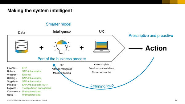 artificial-intelligence-and-machine-lear