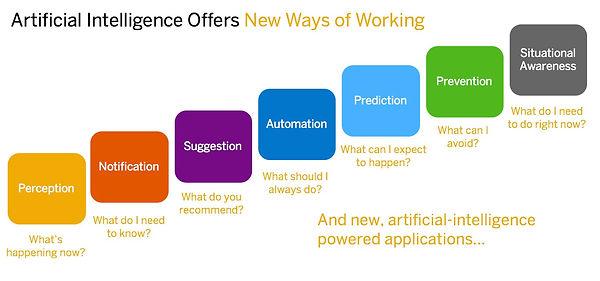 new-predictive-aplications.jpg