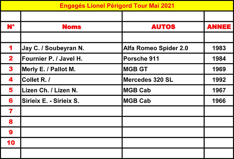 01 Engagés Périgord Tour.jpg