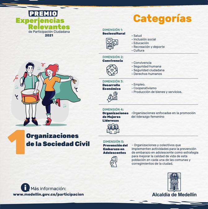 Premios Experiencias Relevantes de Participación Ciudadana convocatoria abierta