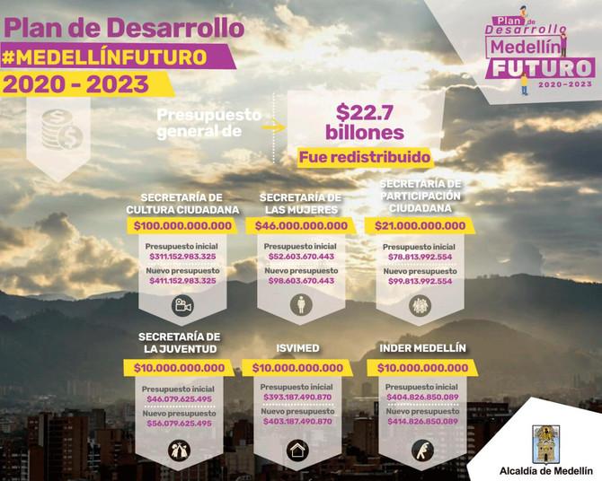 Alcaldía de Medellín aumentó en $100.000 millones el presupuesto para la cultura