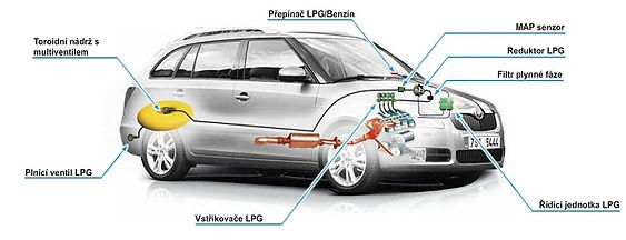 Přestavba na LPG - schéma