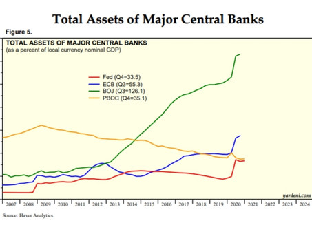 為替予報 今後の展開はドル安・円高方向 気味の理由