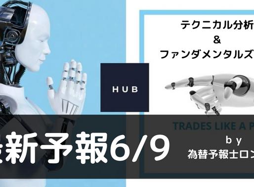 【為替テクニカル予報】ユーロ円最新分析