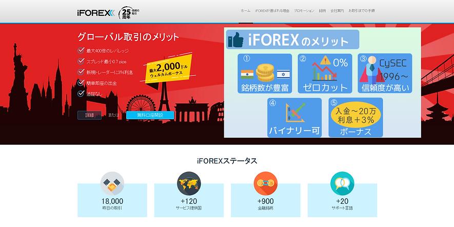 株式・商品・指数・FXのオンライン取引をiFOREXで - Google Chr