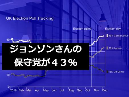 ポンドは1.4まで上昇する可能性がある 【英国の選挙結果で世界経済に打撃】