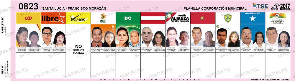 Candidatos a la alcaldia de Santa Lucía y Papeleta