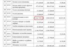 Одговор Весни Југовић - ЕТИКА ЈЕ ДЕО КУЛТУРЕ (и нови подаци о проневери буџета)