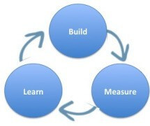 https://endeavor.org.br/construir-medir-aprender/
