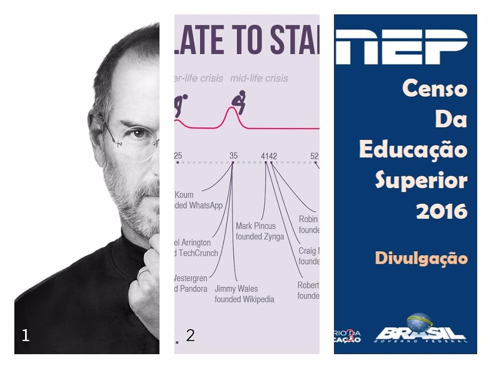 1. Steve Jobs 1955-2011 by segagman (2011) https://www.flickr.com/photos/8010717@N02/6216457030/     2. https://acceleratednursing.utica.edu/blog/how-to-start-over-with-a-new-career/     3. MEC e INEP - Censo da Educação Superior 2016