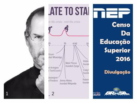 Como Steve Jobs, a Crise da Meia Idade e Educação Superior me incentivaram a empreender.