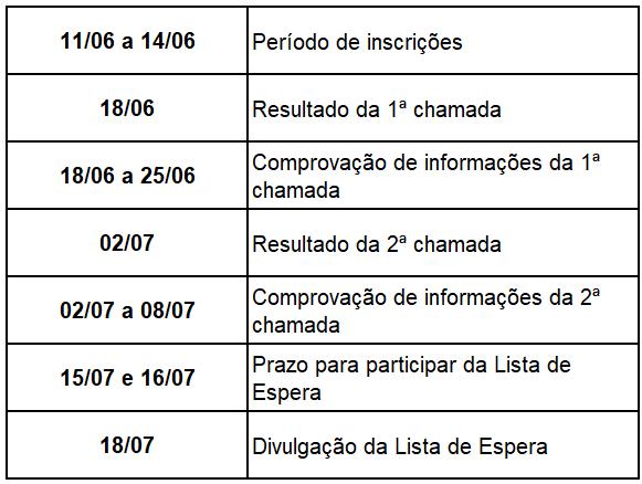 InovaMo - Prouni - Cronograma 2019 - 2º Semestre