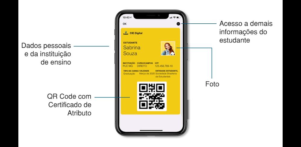 InovaMo - Apresentação ID Estudantil