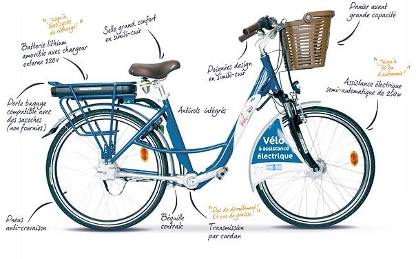 Vélo vélYcéo