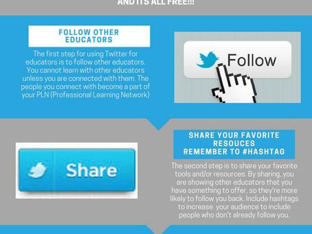 3 Steps to Using Twitter for EDU