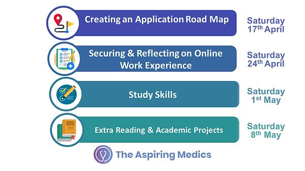 The Aspiring Medics Workshop Schedule 04