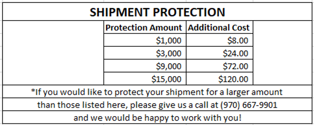 Shipment Protection.PNG