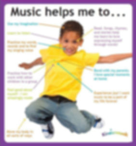 How Music Helps Me
