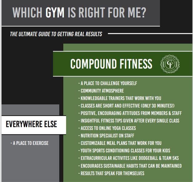 Fitness Facility Comparison Sheet