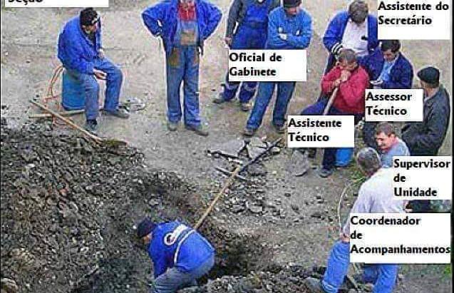 """""""CONTRATO DE GOVERNABILIDADE"""""""