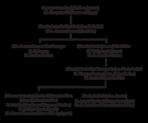 seneca the younger genealogy