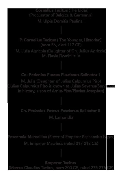 emperor tacitus genealogy