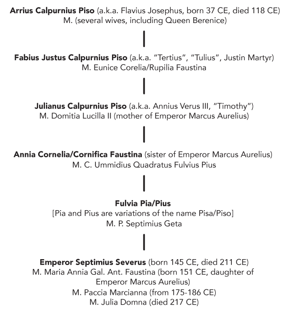 emperor septimius severus genealogy