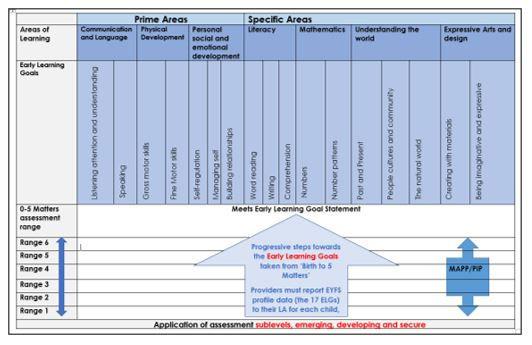 Assessment4.JPG