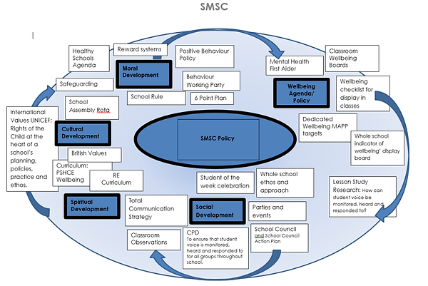 SMSC-Web-1024x684.png