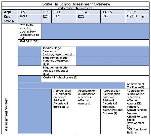 Assessment6.JPG