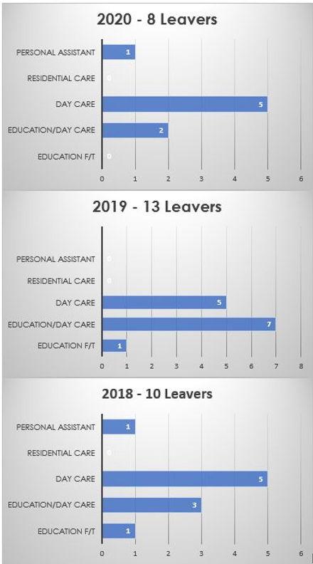 Leavers18-20.JPG