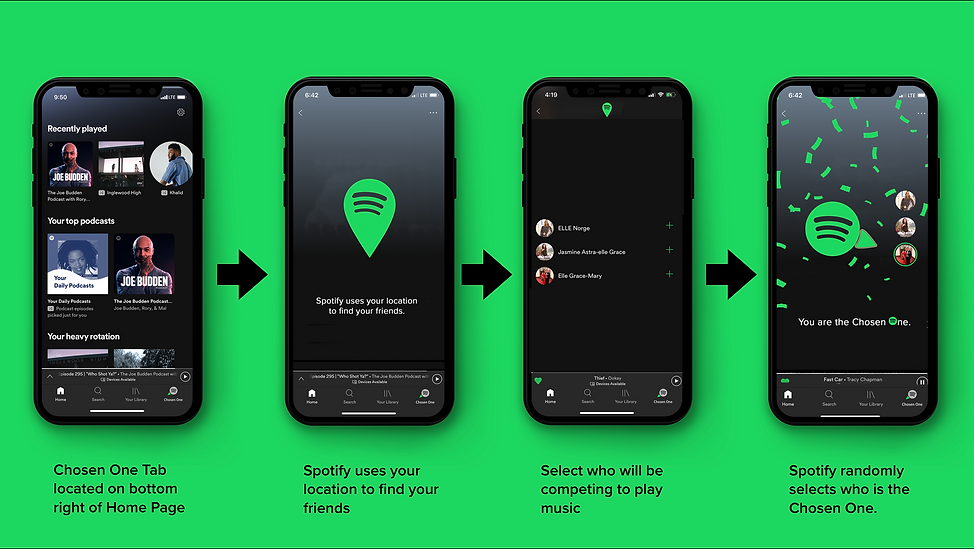 Spotify step by step.png