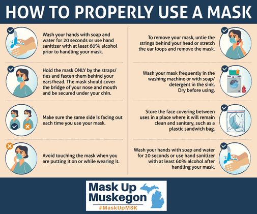 How to use a mask.png