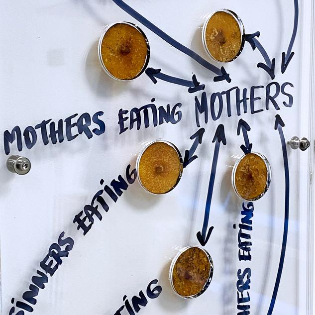 """Cosmin Haias """"Mütter essen Mütter"""""""