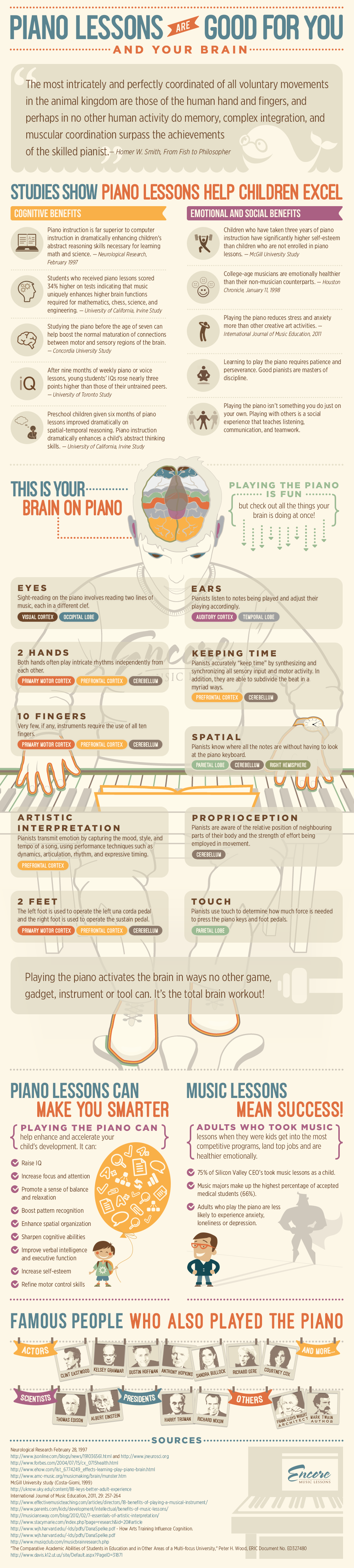 infographic-piano-lessons-are-good-for-you-and-your-brain.png