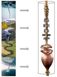 biodynamiseur_copier_nature.jpg