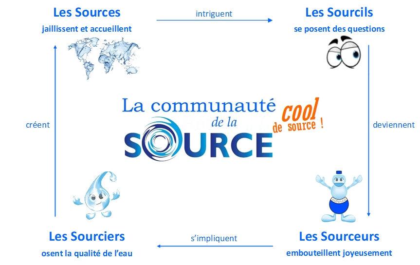 schema_concept_communaute_juil2020.jpg