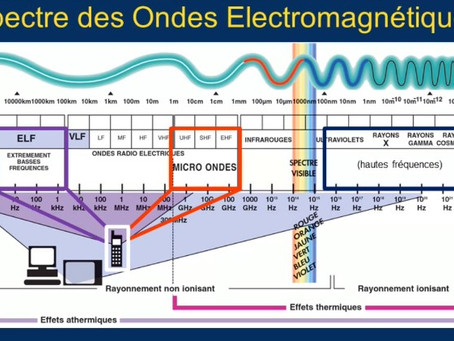 Comment se protéger des ondes électromagnétiques et de la 5G ?