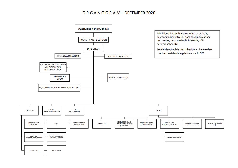 organogram.PNG