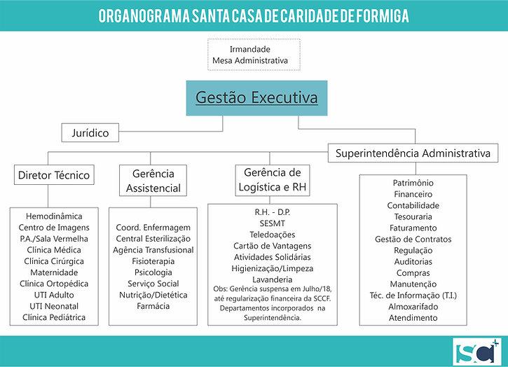 Organograma SC.jpg