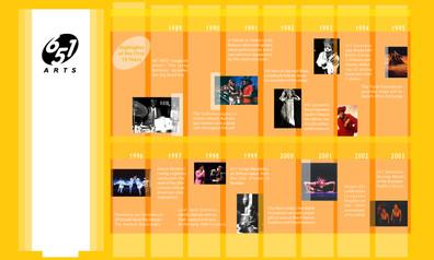 651 Arts Timeline