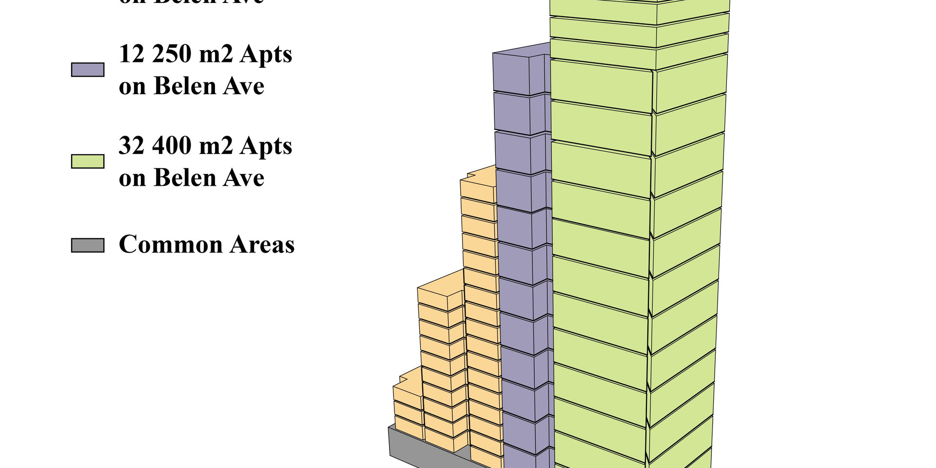 Lima Golf Tower Diagram