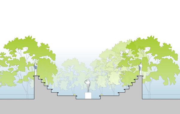World War 1 Memorial Section