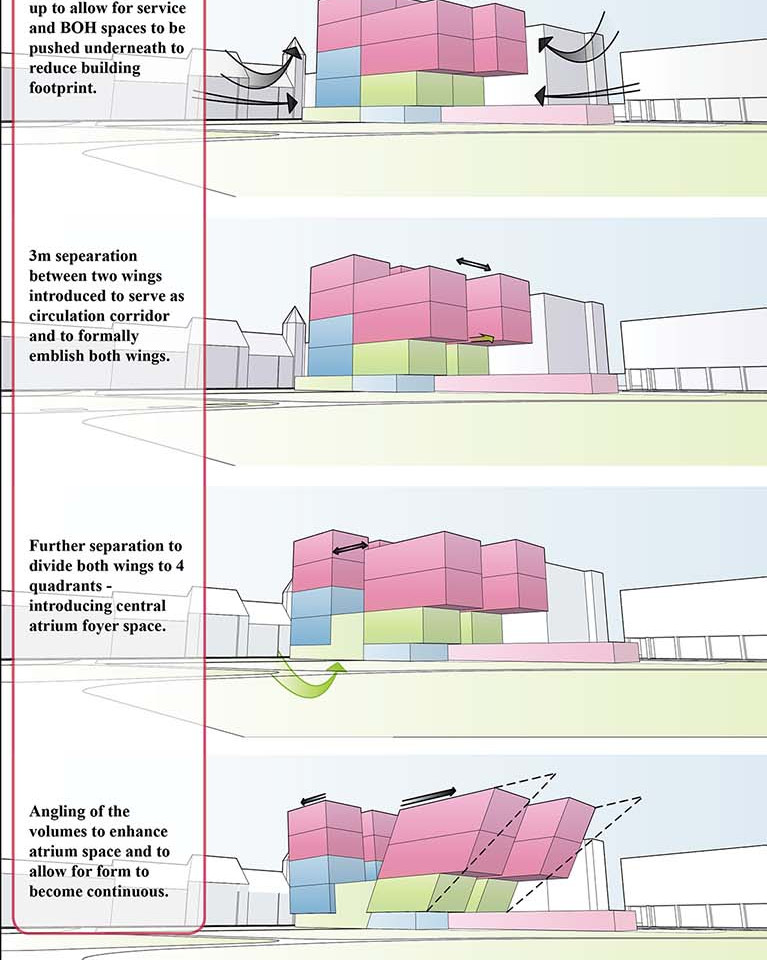 The New Bauhaus Museum Diagrams