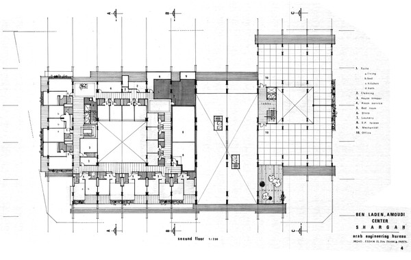 Amoudi Center Second Floor Plan