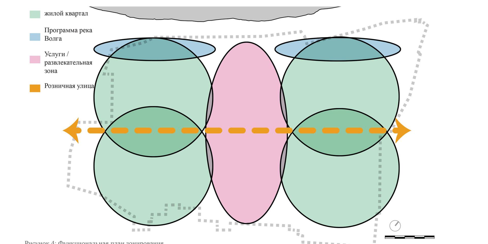 Zim Masterplan Diagram