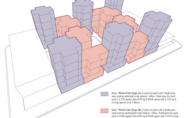 Missing Middle Block Units Diagram